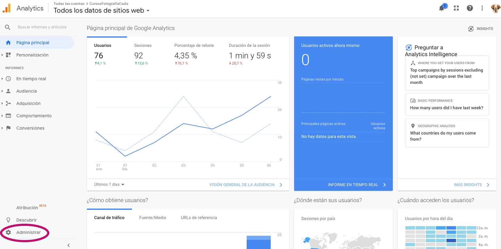 Administrar Google Analytics